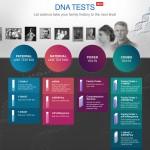 DNA_infographic (2)