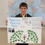 family_tree_poster 2