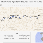 Mean Centers of Population  1790 to 2010   Geography   U.S. Census Bureau