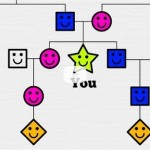 Your Family Tree Explained — CGP Grey
