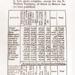 1790results
