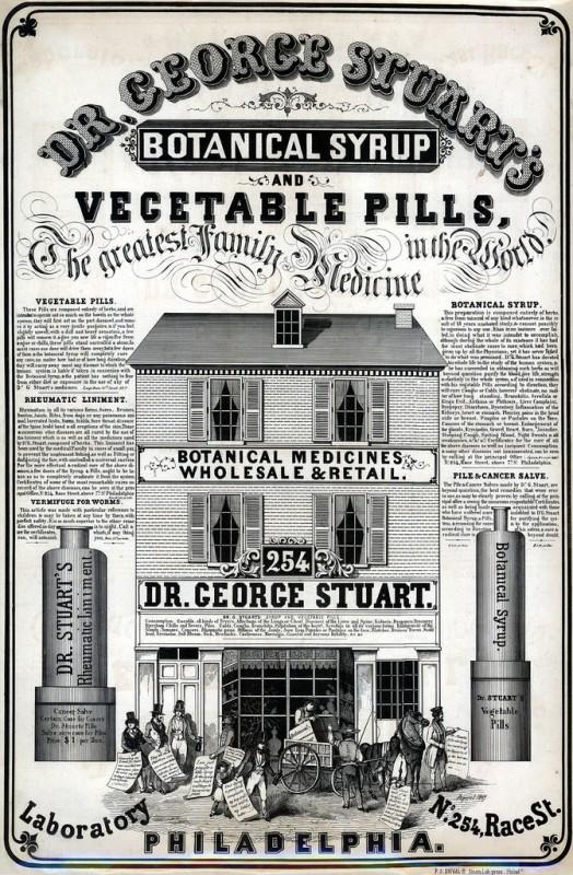 Vintage Ads: Botanical Syrup