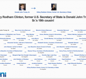 Donald Trump and Hillary Clinton Are Related | Geni
