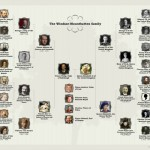 royal-family-chart-blog