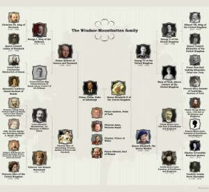 royal-family-chart-blog