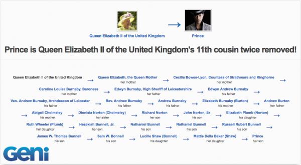 Prince is related to Queen Elizabeth II   Geni.com