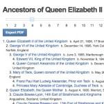 ancestor_report_bl