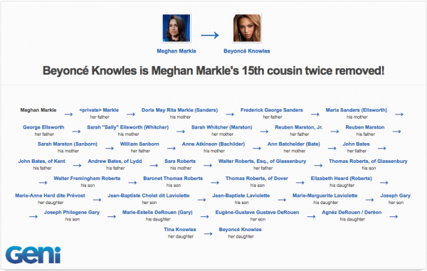 Meghan Markle's Roots Connect to Some Surprising Relatives
