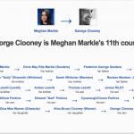markle-clooney