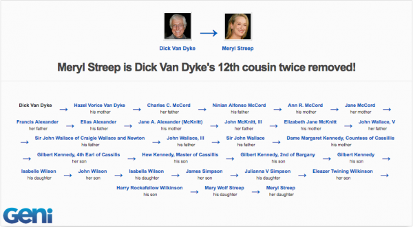 Mary Poppins: Look Who's Related